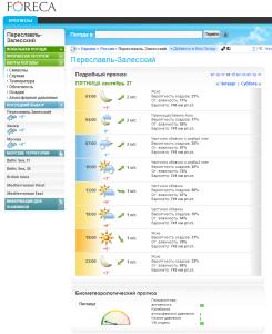 Foreca.ru_24.09.2013