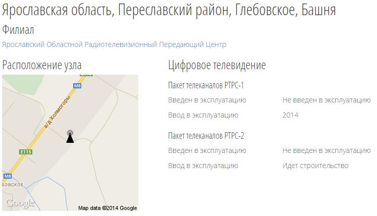 Glebovskoe_DVB-T2