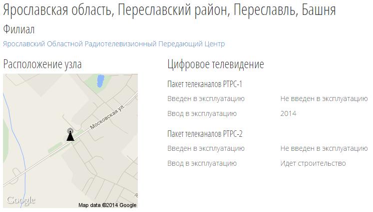 Pereslavl_DVB-T2