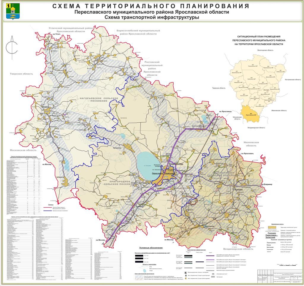 7 Схема транспортной инфраструк